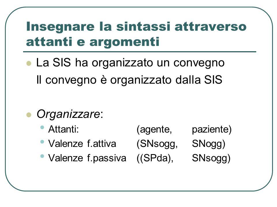 Insegnare la sintassi attraverso attanti e argomenti La SIS ha organizzato un convegno Il convegno è organizzato dalla SIS Organizzare: Attanti:(agent