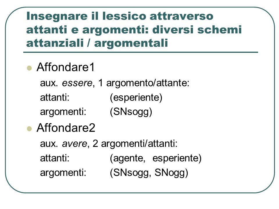 Insegnare il lessico attraverso attanti e argomenti: diversi schemi attanziali / argomentali Affondare1 aux. essere, 1 argomento/attante: attanti:(esp