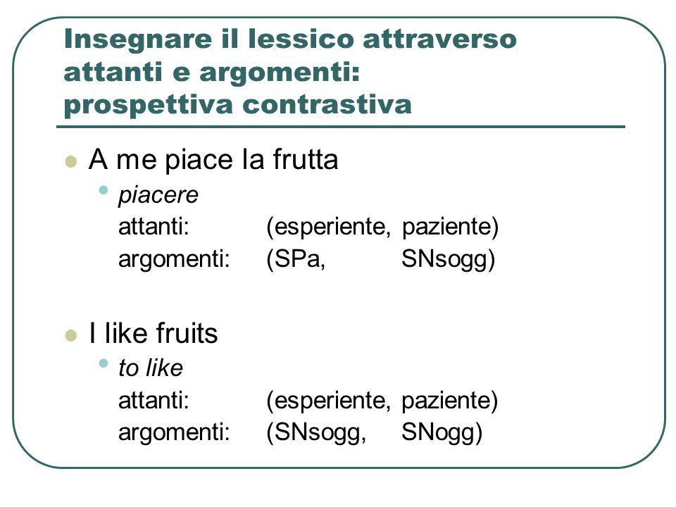 Insegnare il lessico attraverso attanti e argomenti: prospettiva contrastiva A me piace la frutta piacere attanti:(esperiente, paziente) argomenti:(SP