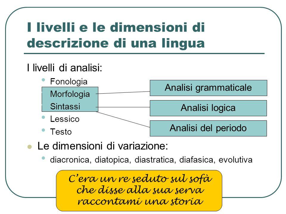 I livelli di analisi: Fonologia Morfologia Sintassi Lessico Testo Le dimensioni di variazione: diacronica, diatopica, diastratica, diafasica, evolutiv