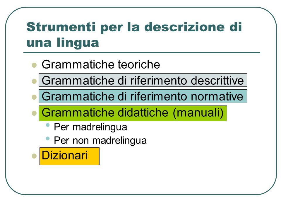 Strumenti per la descrizione di una lingua Grammatiche teoriche Grammatiche di riferimento descrittive Grammatiche di riferimento normative Grammatich