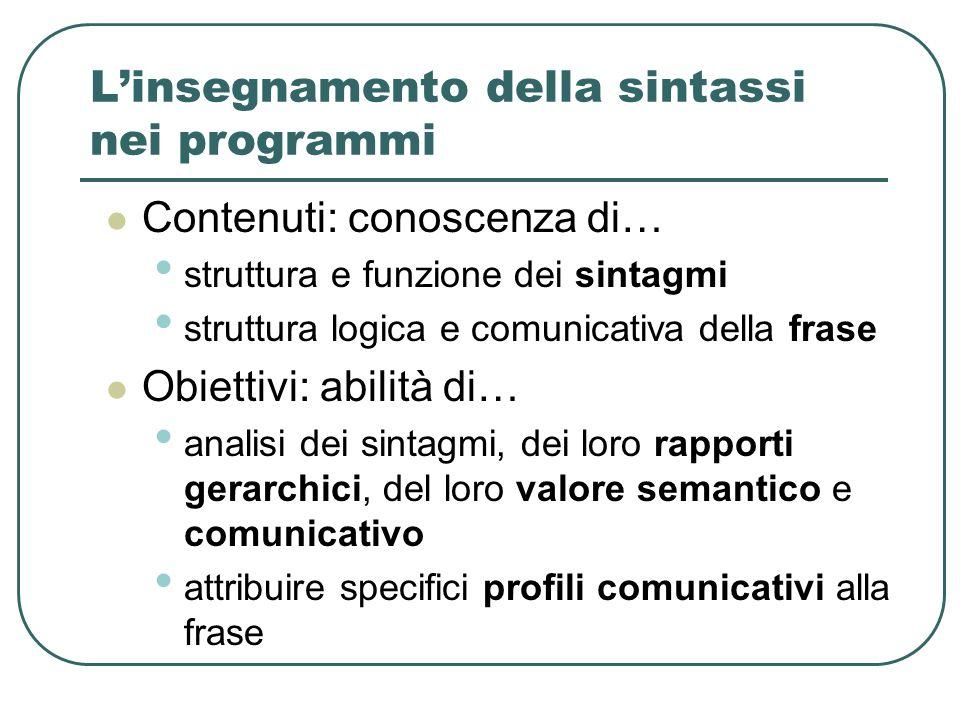 L'insegnamento della sintassi nei programmi Contenuti: conoscenza di… struttura e funzione dei sintagmi struttura logica e comunicativa della frase Ob