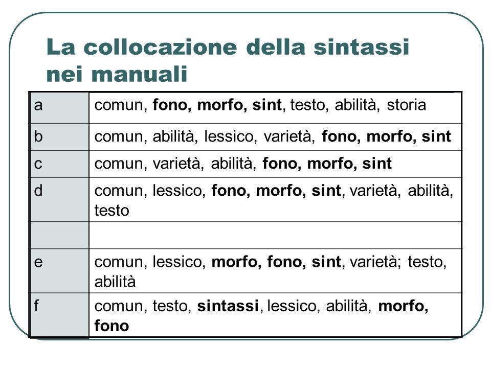 La collocazione della sintassi nei manuali acomun, fono, morfo, sint, testo, abilità, storia bcomun, abilità, lessico, varietà, fono, morfo, sint ccom