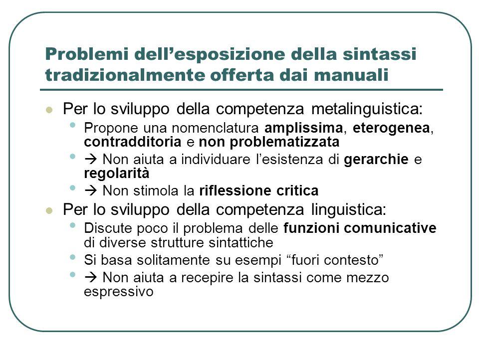 Problemi dell'esposizione della sintassi tradizionalmente offerta dai manuali Per lo sviluppo della competenza metalinguistica: Propone una nomenclatu