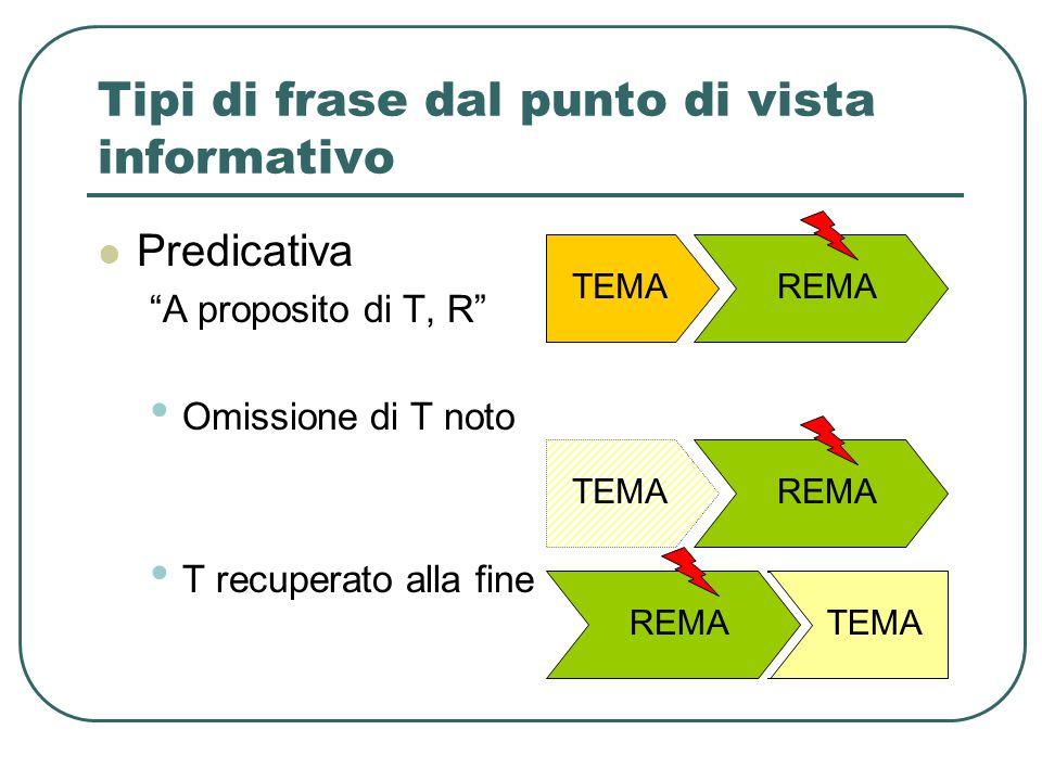 """Tipi di frase dal punto di vista informativo Predicativa """"A proposito di T, R"""" Omissione di T noto T recuperato alla fine TEMAREMA TEMA REMATEMA"""