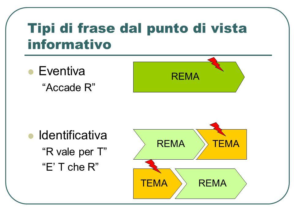 """Tipi di frase dal punto di vista informativo Eventiva """"Accade R"""" Identificativa """"R vale per T"""" """"E' T che R"""" REMATEMAREMA TEMAREMA"""