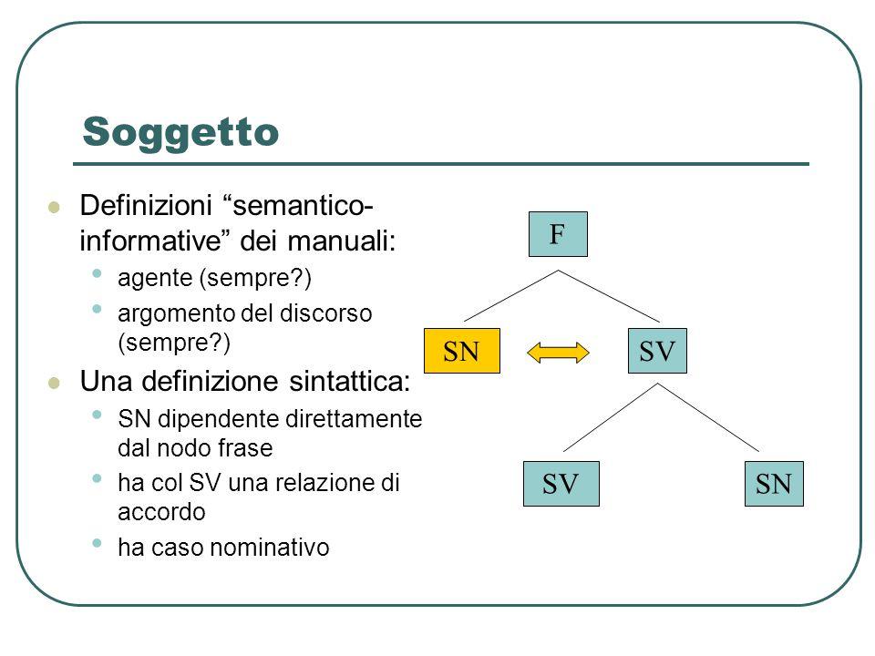 """Soggetto Definizioni """"semantico- informative"""" dei manuali: agente (sempre?) argomento del discorso (sempre?) Una definizione sintattica: SN dipendente"""