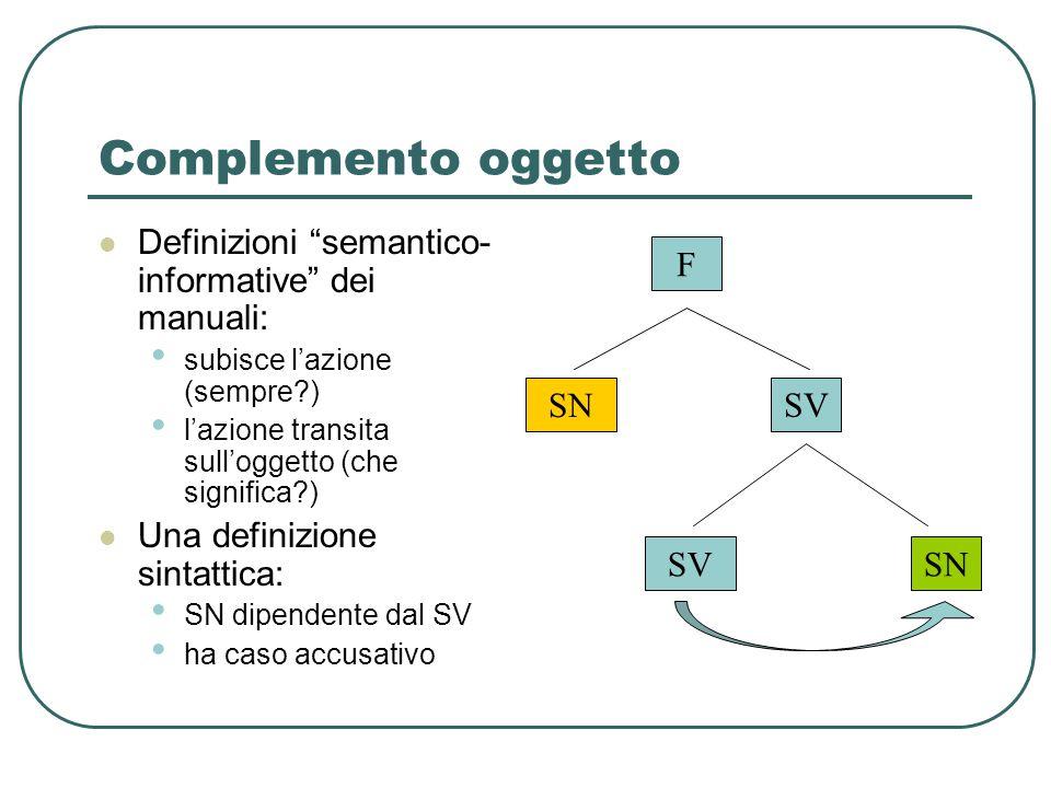 """Complemento oggetto Definizioni """"semantico- informative"""" dei manuali: subisce l'azione (sempre?) l'azione transita sull'oggetto (che significa?) Una d"""