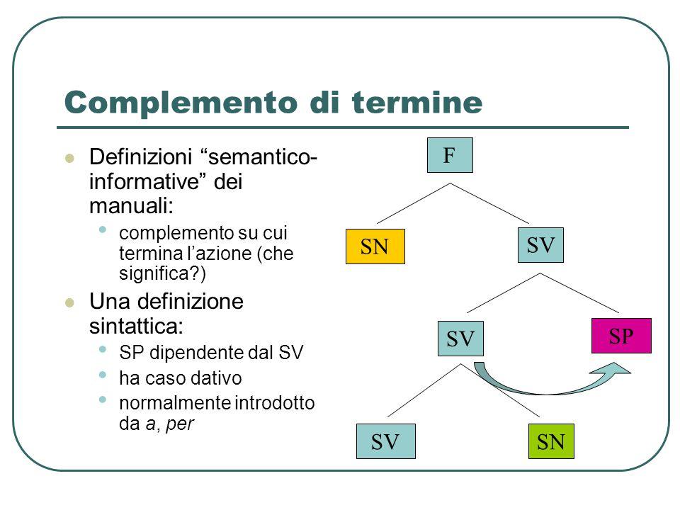 """Complemento di termine Definizioni """"semantico- informative"""" dei manuali: complemento su cui termina l'azione (che significa?) Una definizione sintatti"""