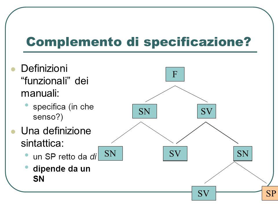 """Complemento di specificazione? Definizioni """"funzionali"""" dei manuali: specifica (in che senso?) Una definizione sintattica: un SP retto da di dipende d"""