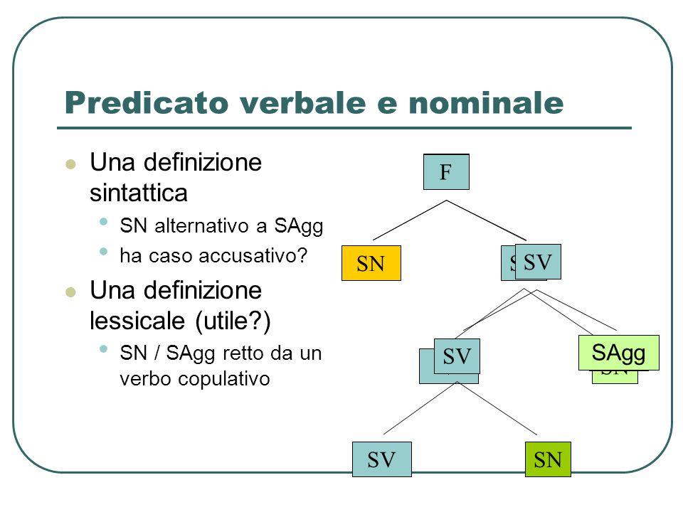 Predicato verbale e nominale Una definizione sintattica SN alternativo a SAgg ha caso accusativo? Una definizione lessicale (utile?) SN / SAgg retto d
