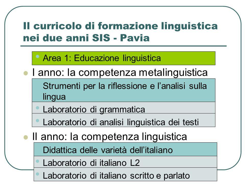 Il curricolo di formazione linguistica nei due anni SIS - Pavia Area 1: Educazione linguistica I anno: la competenza metalinguistica Strumenti per la