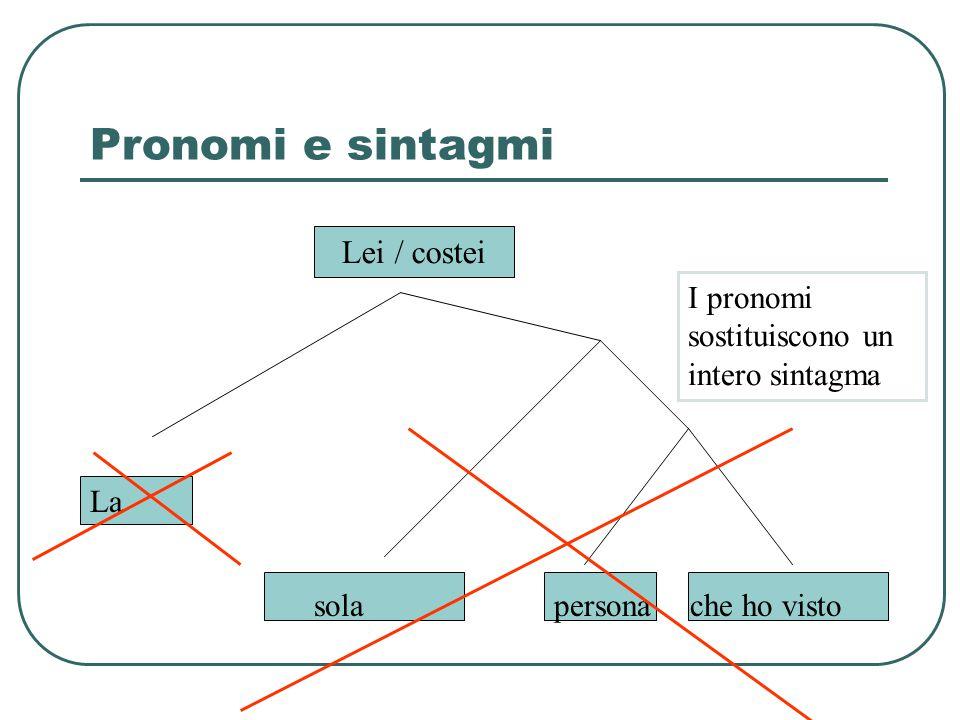Pronomi e sintagmi La persona solache ho visto I pronomi sostituiscono un intero sintagma SN Lei / costei