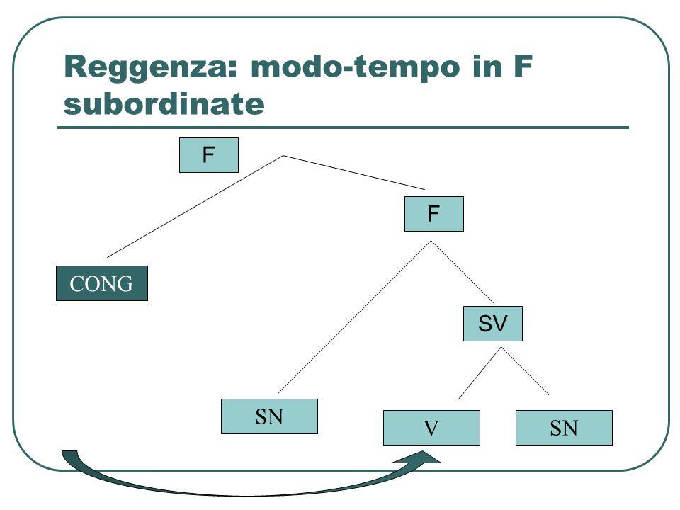 Reggenza: modo-tempo in F subordinate CONG F SN V SV F