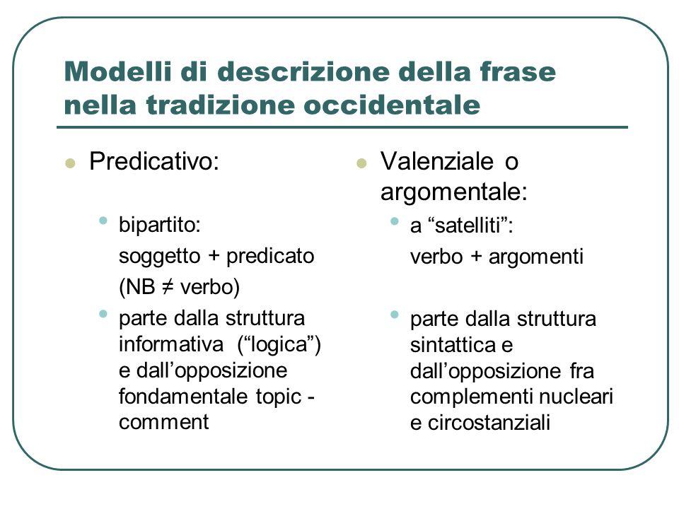 Modelli di descrizione della frase nella tradizione occidentale Predicativo: bipartito: soggetto + predicato (NB ≠ verbo) parte dalla struttura inform