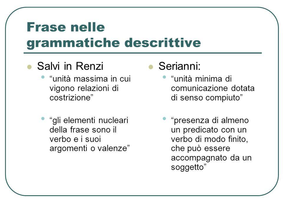 """Frase nelle grammatiche descrittive Salvi in Renzi """"unità massima in cui vigono relazioni di costrizione"""" """"gli elementi nucleari della frase sono il v"""