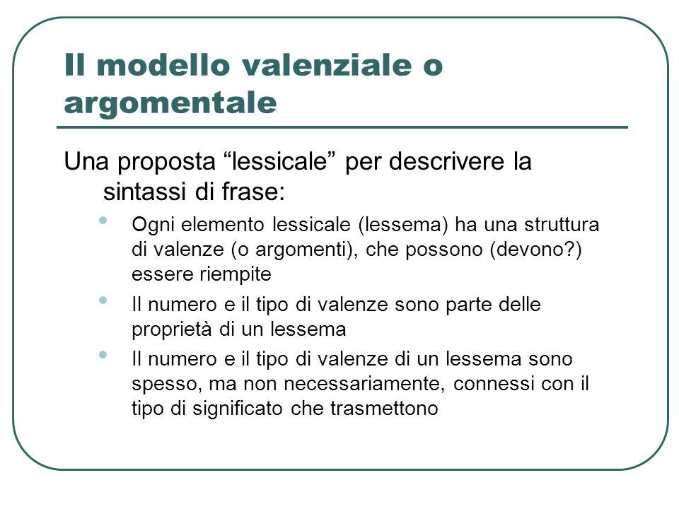 """Il modello valenziale o argomentale Una proposta """"lessicale"""" per descrivere la sintassi di frase: Ogni elemento lessicale (lessema) ha una struttura d"""