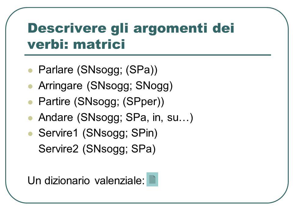 Descrivere gli argomenti dei verbi: matrici Parlare (SNsogg; (SPa)) Arringare (SNsogg; SNogg) Partire (SNsogg; (SPper)) Andare (SNsogg; SPa, in, su…)