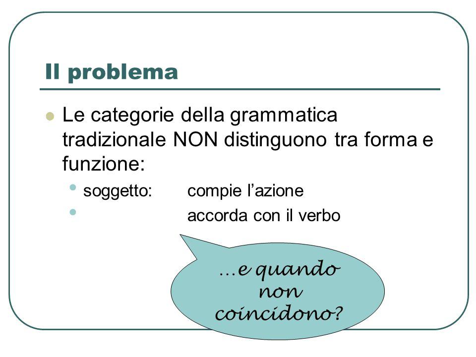 Il problema Le categorie della grammatica tradizionale NON distinguono tra forma e funzione: soggetto:compie l'azione accorda con il verbo …e quando n