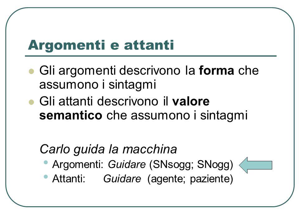 Argomenti e attanti Gli argomenti descrivono la forma che assumono i sintagmi Gli attanti descrivono il valore semantico che assumono i sintagmi Carlo