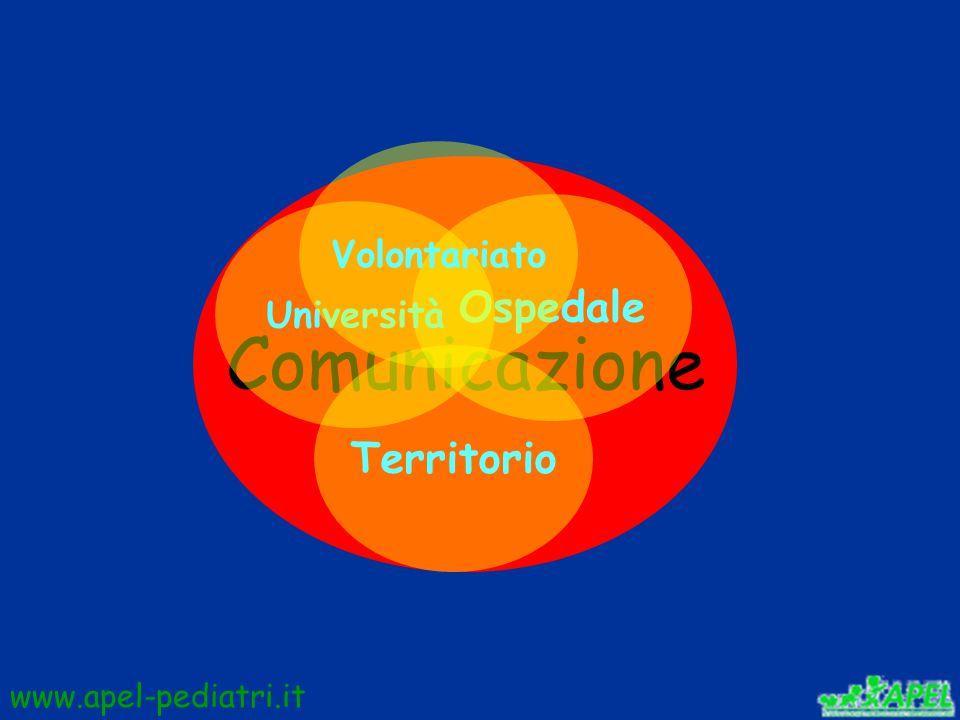 www.apel-pediatri.it Comunicazione Ospedale Territorio Università Volontariato