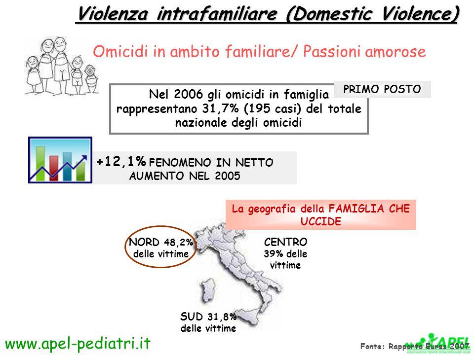 www.apel-pediatri.it Fonte: Rapporto Eures 2007 Nel 2006 gli omicidi in famiglia rappresentano 31,7% (195 casi) del totale nazionale degli omicidi +12,1% FENOMENO IN NETTO AUMENTO NEL 2005 PRIMO POSTO SUD 31,8% delle vittime CENTRO 39% delle vittime La geografia della FAMIGLIA CHE UCCIDE NORD 48,2% delle vittime Omicidi in ambito familiare/ Passioni amorose Violenza intrafamiliare (Domestic Violence)
