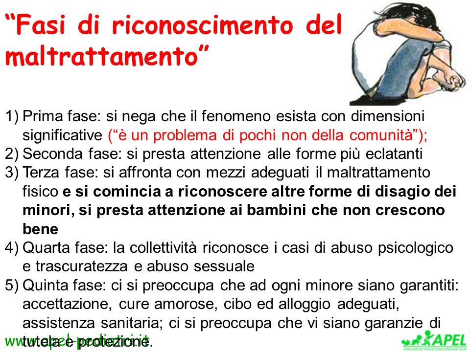 www.apel-pediatri.it Altre violenze??