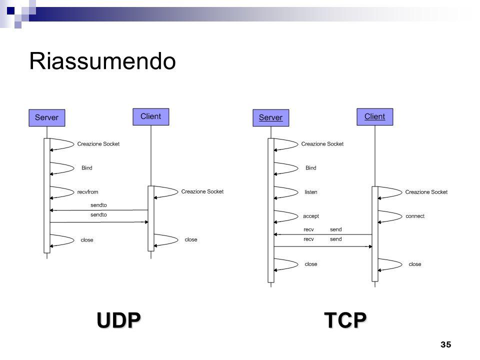 35 Riassumendo UDPTCP