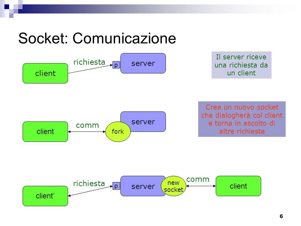 6 Socket: Comunicazione server client fork comm Il server riceve una richiesta da un client Crea un nuovo socket che dialogherà col client e torna in ascolto di altre richieste server client richiesta p server client' new socket comm client p richiesta