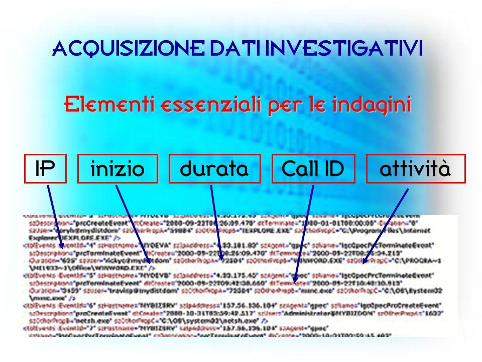 ACQUISIZIONE DATI INVESTIGATIVI Elementi essenziali per le indagini IP Call IDinizio durata attività