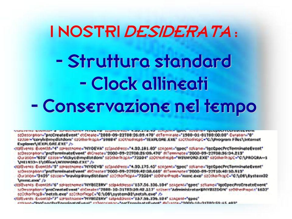 I NOSTRI DESIDERATA : - Struttura standard - Clock allineati - Conservazione nel tempo