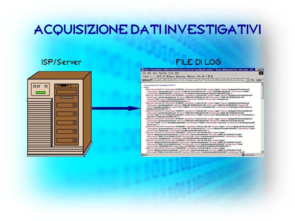 ACQUISIZIONE DATI INVESTIGATIVI ISP/ServerFILE DI LOG