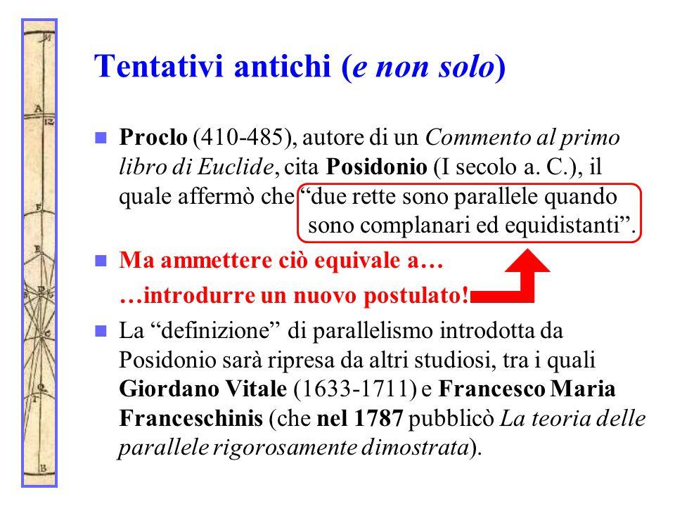 Tentativi antichi (e non solo) Proclo (410-485), autore di un Commento al primo libro di Euclide, cita Posidonio (I secolo a. C.), il quale affermò ch