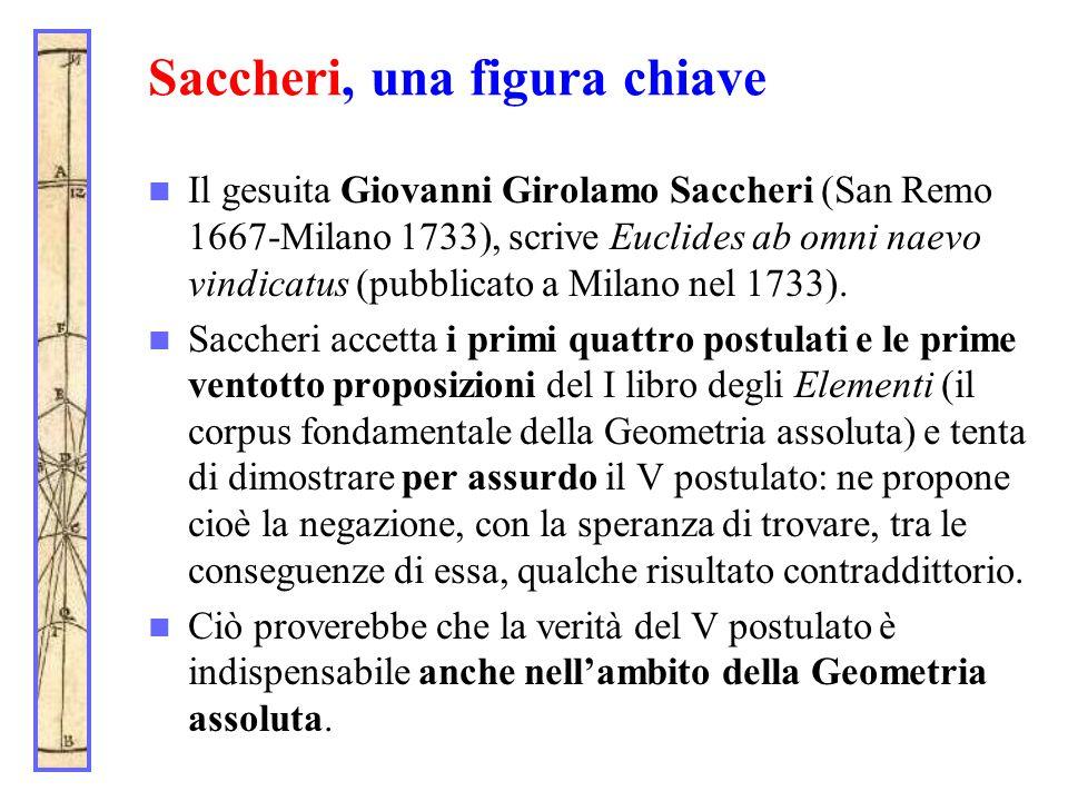Saccheri, una figura chiave Il gesuita Giovanni Girolamo Saccheri (San Remo 1667-Milano 1733), scrive Euclides ab omni naevo vindicatus (pubblicato a