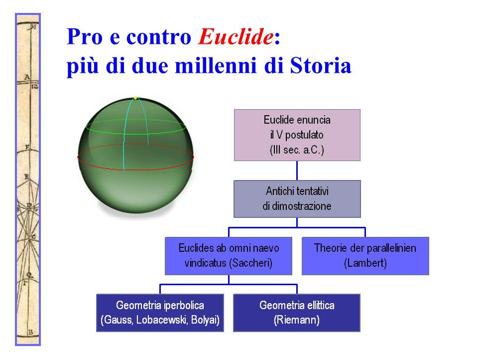 Pro e contro Euclide: più di due millenni di Storia
