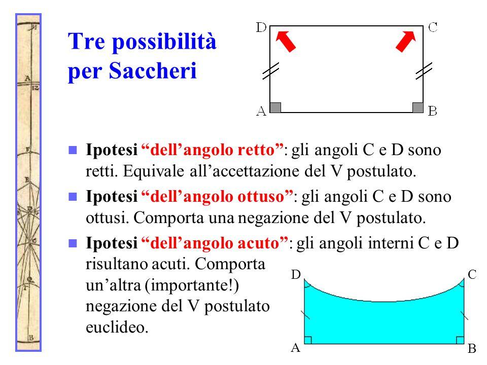 """Tre possibilità per Saccheri Ipotesi """"dell'angolo retto"""": gli angoli C e D sono retti. Equivale all'accettazione del V postulato. Ipotesi """"dell'angolo"""