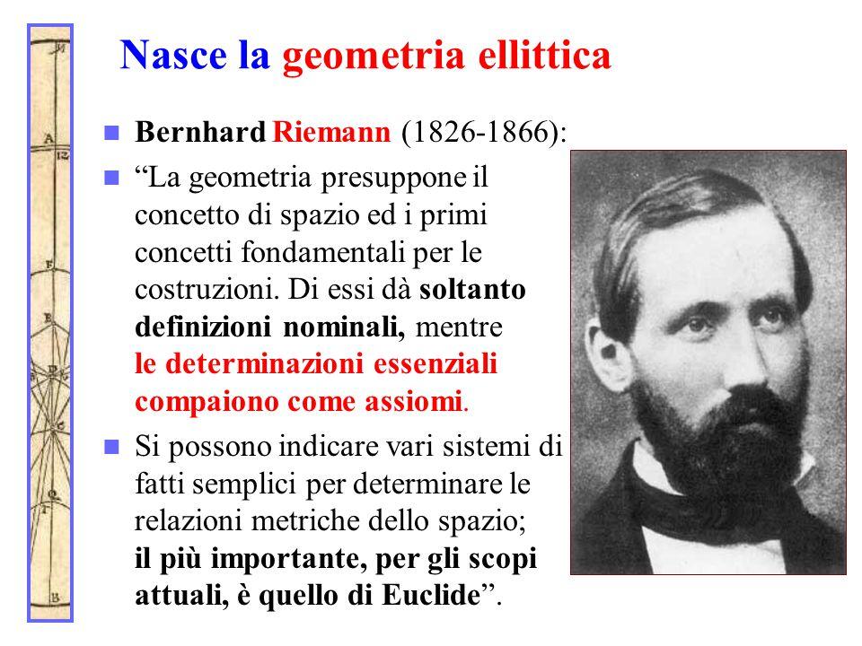 """Nasce la geometria ellittica Bernhard Riemann (1826-1866): """"La geometria presuppone il concetto di spazio ed i primi concetti fondamentali per le cost"""