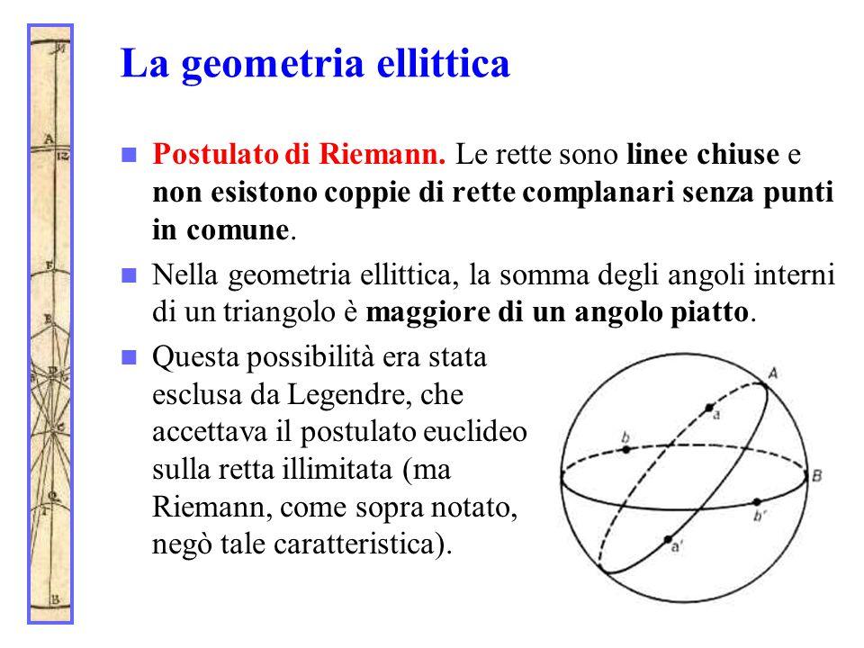 La geometria ellittica Postulato di Riemann. Le rette sono linee chiuse e non esistono coppie di rette complanari senza punti in comune. Nella geometr