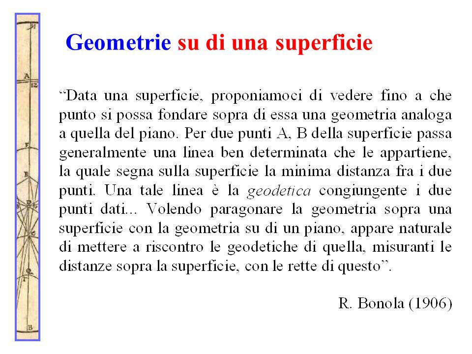 Geometrie su di una superficie