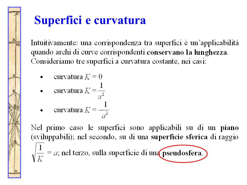 Superfici e curvatura