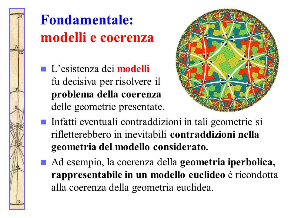 Fondamentale: modelli e coerenza L'esistenza dei modelli fu decisiva per risolvere il problema della coerenza delle geometrie presentate. Infatti even