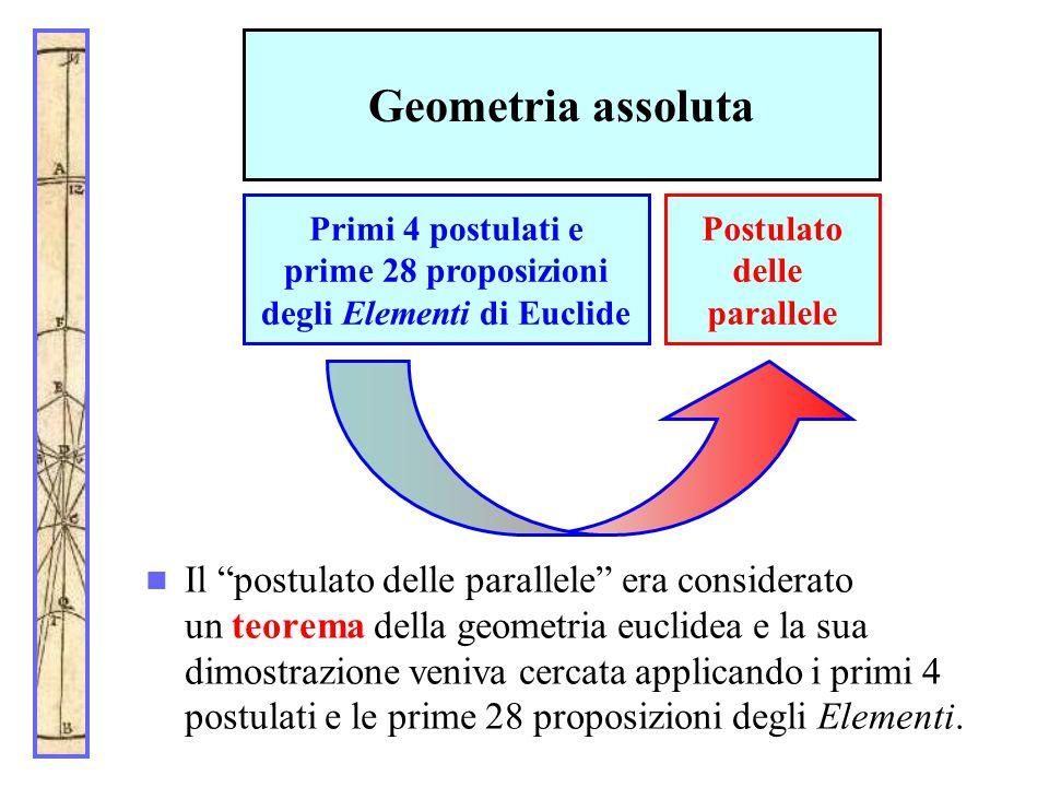 """Geometria assoluta Primi 4 postulati e prime 28 proposizioni degli Elementi di Euclide Postulato delle parallele Il """"postulato delle parallele"""" era co"""