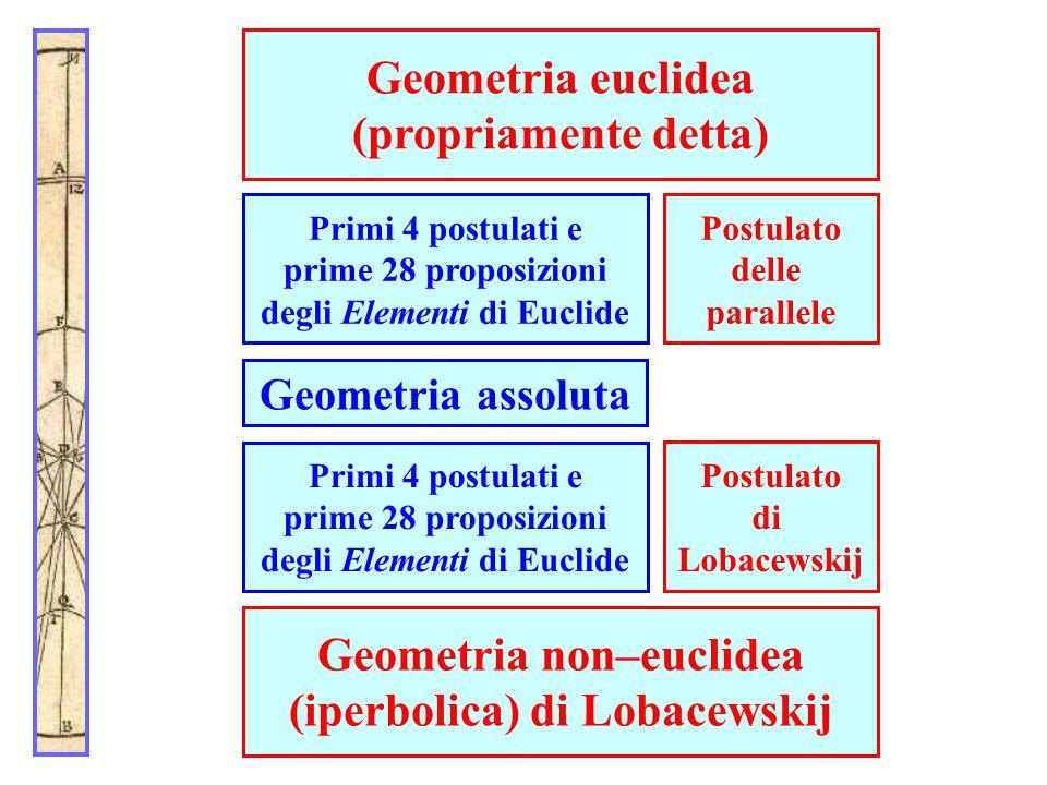 Geometria assoluta Primi 4 postulati e prime 28 proposizioni degli Elementi di Euclide Postulato delle parallele Primi 4 postulati e prime 28 proposiz