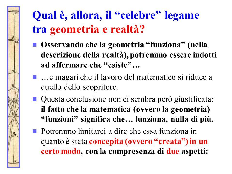 """Qual è, allora, il """"celebre"""" legame tra geometria e realtà? Osservando che la geometria """"funziona"""" (nella descrizione della realtà), potremmo essere i"""