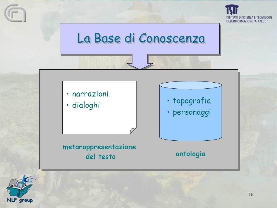 16 La Base di Conoscenza metarappresentazione del testo ontologia narrazioni dialoghi topografia personaggi