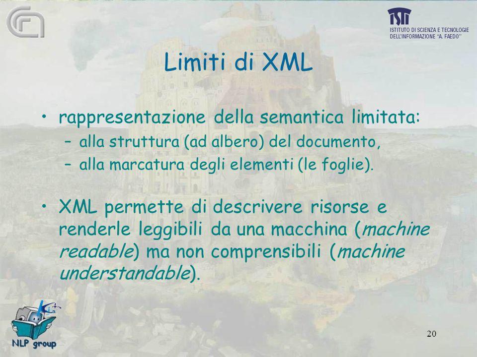 20 Limiti di XML rappresentazione della semantica limitata: –alla struttura (ad albero) del documento, –alla marcatura degli elementi (le foglie).