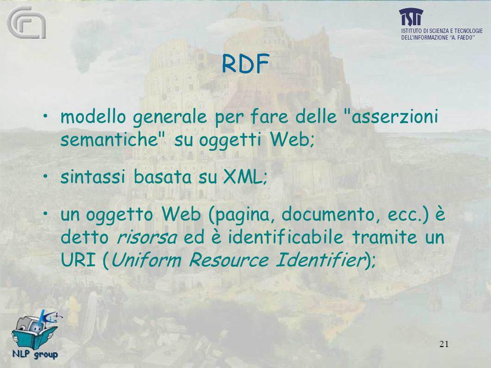 21 RDF modello generale per fare delle asserzioni semantiche su oggetti Web; sintassi basata su XML; un oggetto Web (pagina, documento, ecc.) è detto risorsa ed è identificabile tramite un URI (Uniform Resource Identifier);