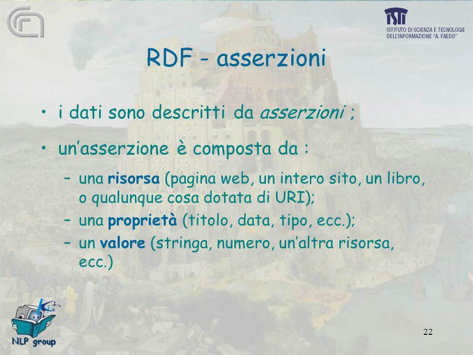22 RDF - asserzioni i dati sono descritti da asserzioni ; un'asserzione è composta da : –una risorsa (pagina web, un intero sito, un libro, o qualunque cosa dotata di URI); –una proprietà (titolo, data, tipo, ecc.); –un valore (stringa, numero, un'altra risorsa, ecc.)