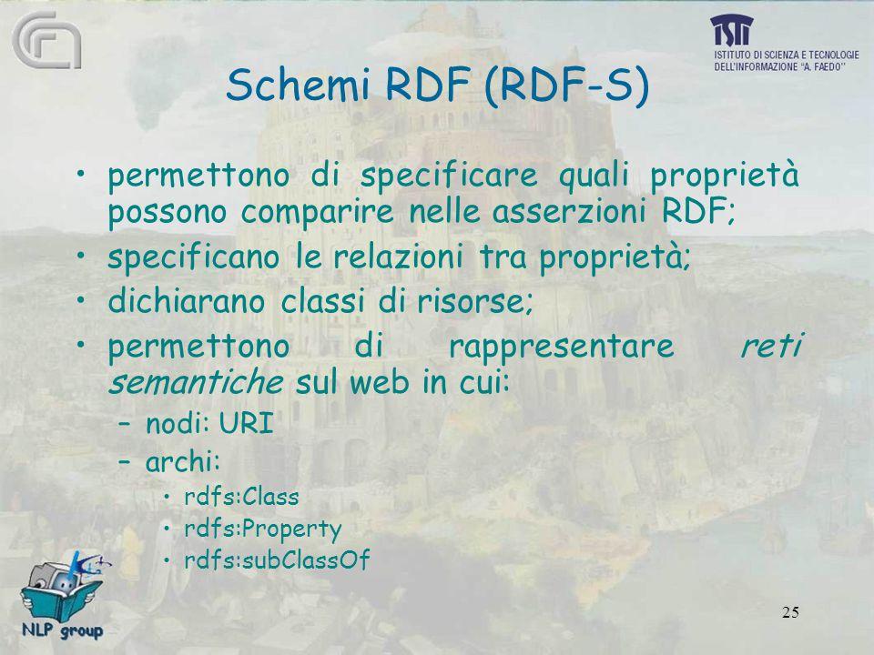 25 Schemi RDF (RDF-S) permettono di specificare quali proprietà possono comparire nelle asserzioni RDF; specificano le relazioni tra proprietà; dichiarano classi di risorse; permettono di rappresentare reti semantiche sul web in cui: –nodi: URI –archi: rdfs:Class rdfs:Property rdfs:subClassOf