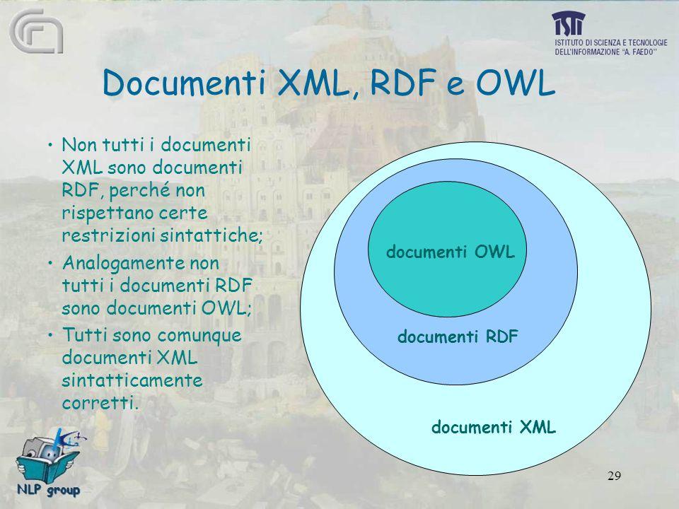 29 Documenti XML, RDF e OWL documenti XML documenti RDF documenti OWL Non tutti i documenti XML sono documenti RDF, perché non rispettano certe restrizioni sintattiche; Analogamente non tutti i documenti RDF sono documenti OWL; Tutti sono comunque documenti XML sintatticamente corretti.